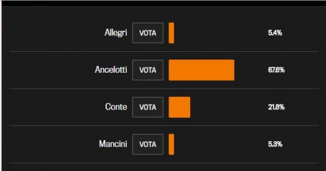 Votimi