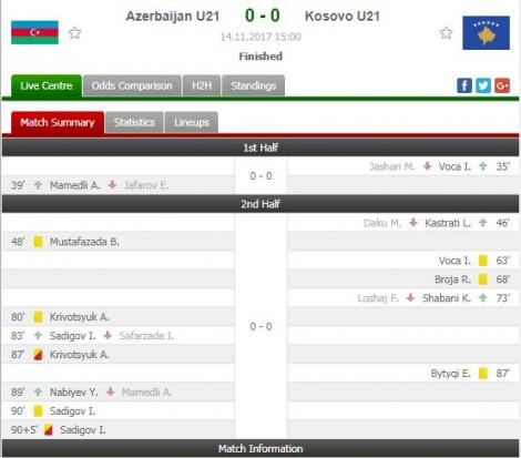 Kosova U-21