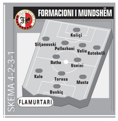 Flamurtari