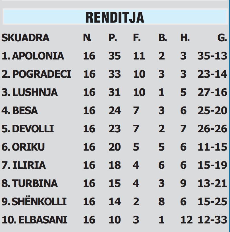 Renditja455