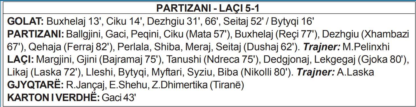 Partizani 5-1