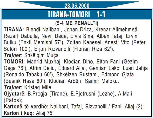 Tirana-Tomori viti 2000