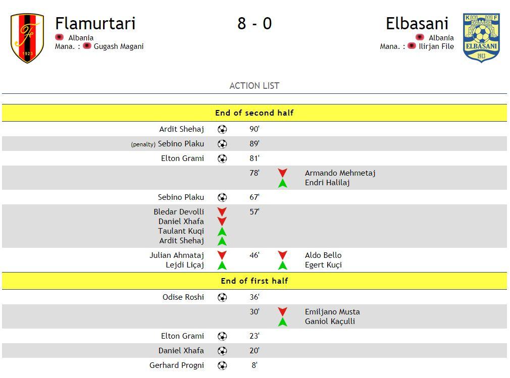 Flamurtari-Elbasani 8-0