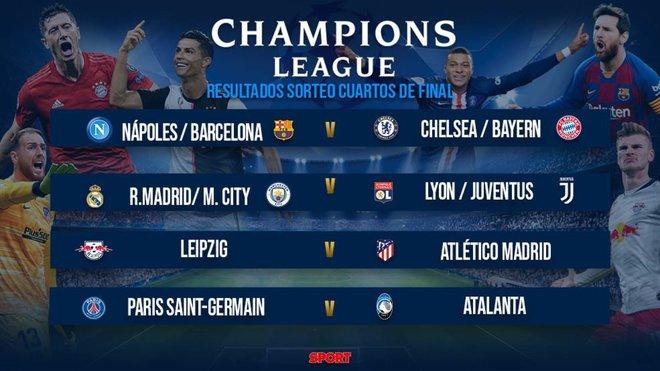 cuadro-cuartos-final-champions-league-1594377094811