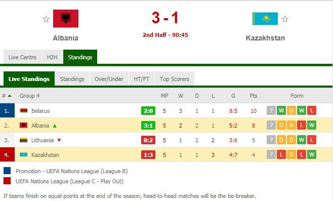 Shqiperia 3-1