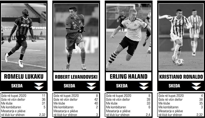Leva-Haland-Ronaldo