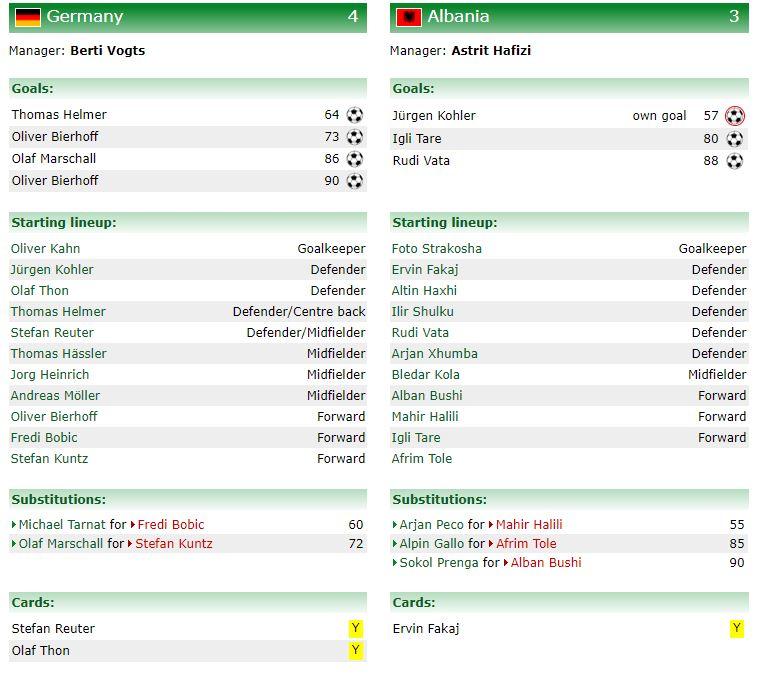 gjermani-shqiperi 4-3