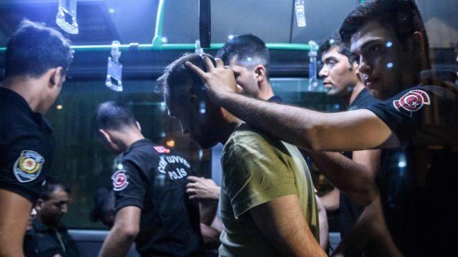 arrestime turqi