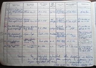 Faksimile e dokumentit qe tregon heqjen e pergjimit per familjen Lubonja, e internuar ne Torovice