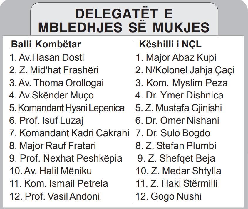 delegatet te mukja