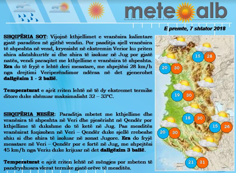 Meteoalb-6 shtator