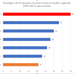 grafiku-arsimi (1)