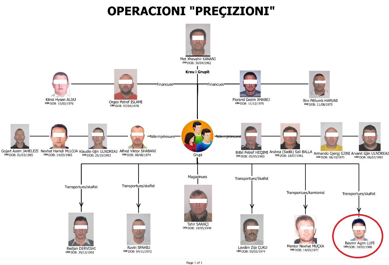operacioni-preciozioni-1536863083
