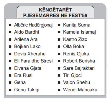 lista kengetare