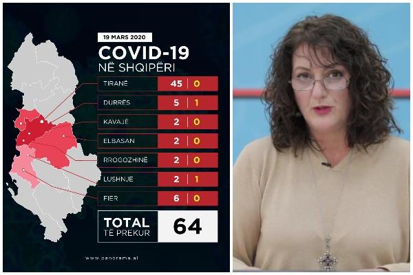 Albana Fico-19 mars=COVID