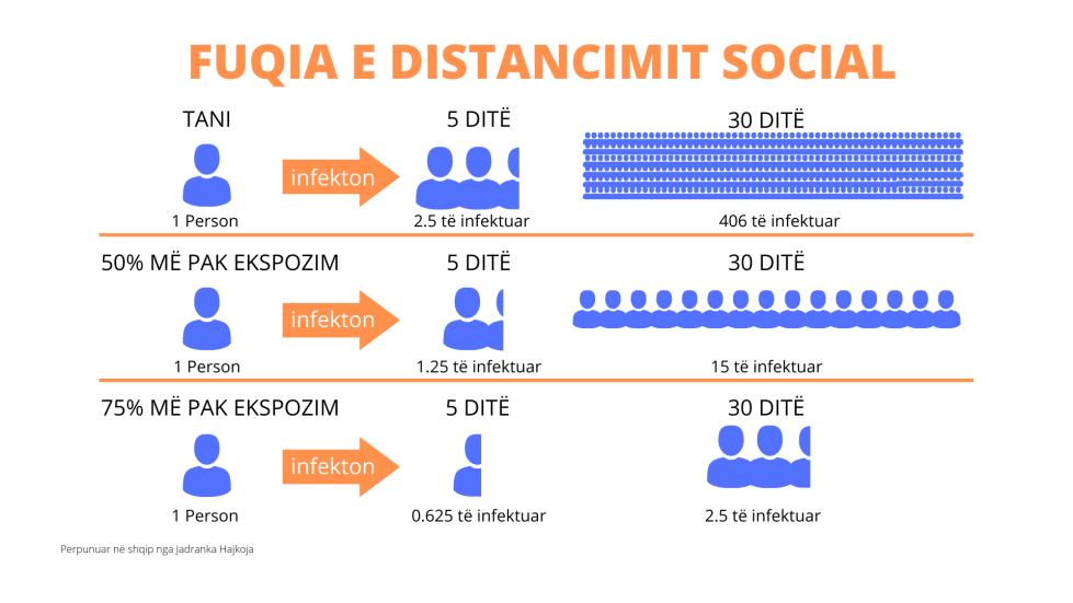 EKSPOZIMI SOCIAL