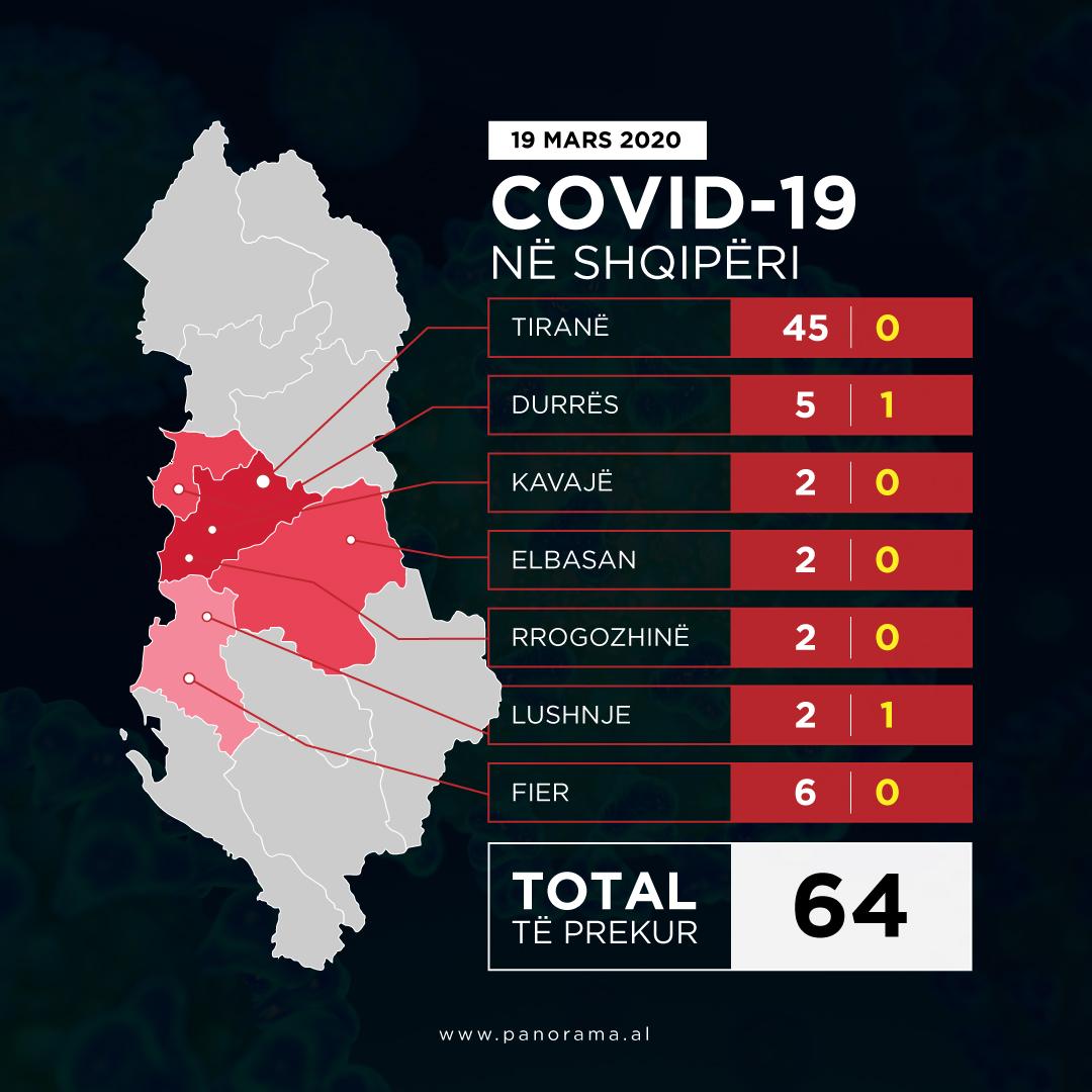 Harta e Shqiperise-rastet me COVID -19- 64 raste