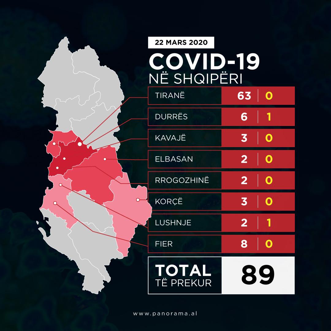 Harta e te prekurve ne Shqiperi 22 mars