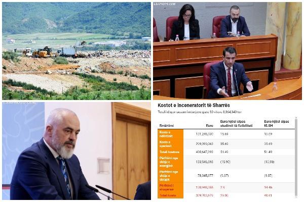 Analiza e BIRN/ Si Qeveria i vuri flakën ligjit për të miratuar inceneratorin e Tiranës. Ekspertët: Ne na del që po i paguajmë plehrat si frëngu pulën