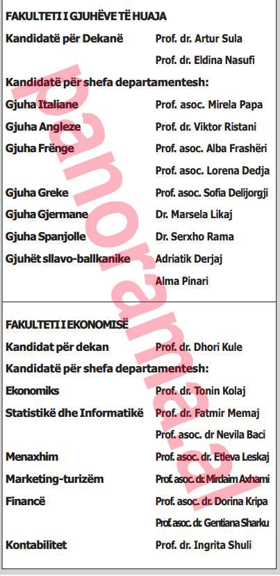 dokument kandidate per dekane dhe shefa departamenti1