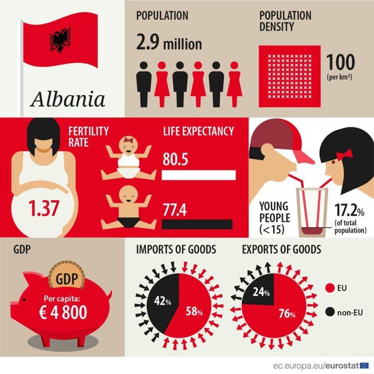 shqiperi-768x768 (1)