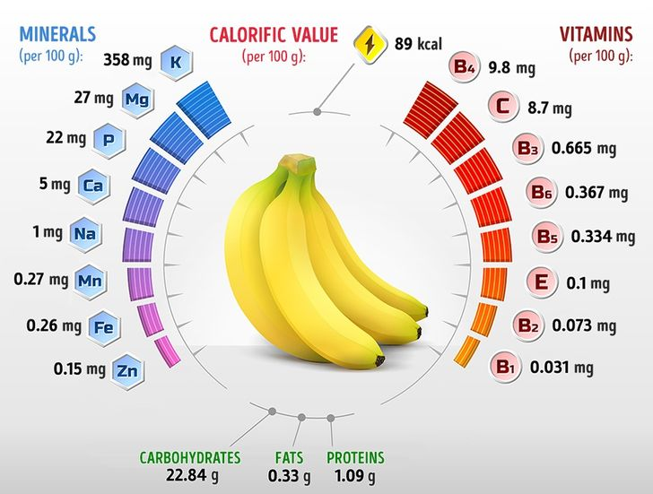 banane (5)