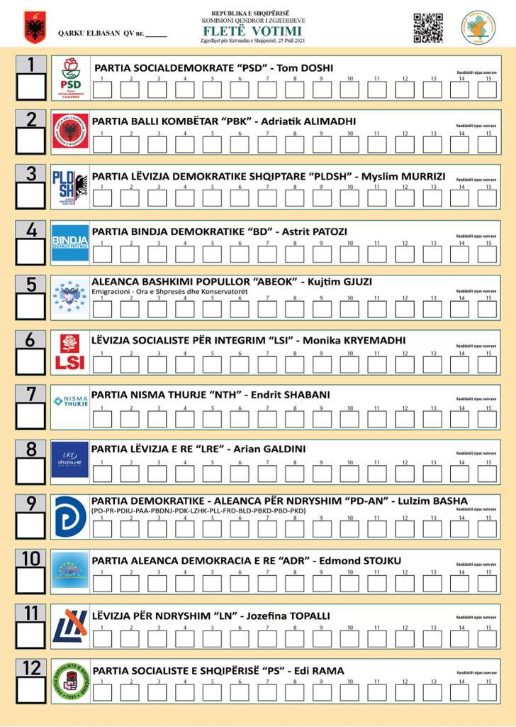 fletet e votimit numra (3)