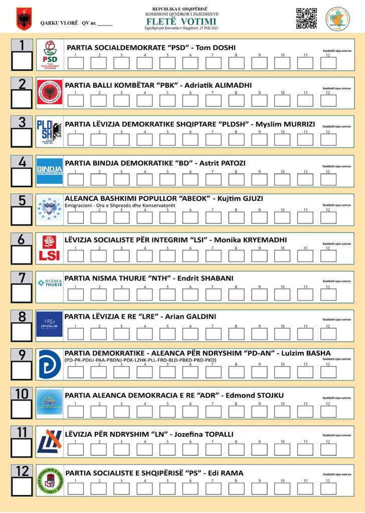 fletet e votimit numra (7)