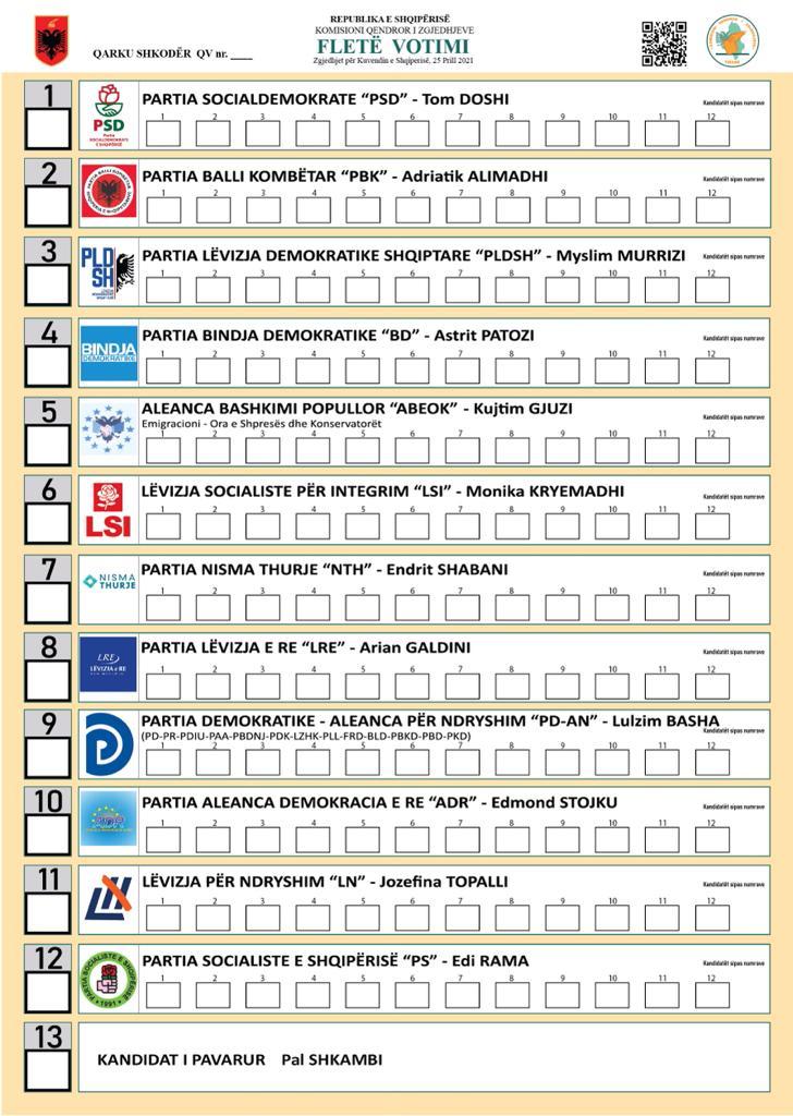 fletet e votimit numra (9)