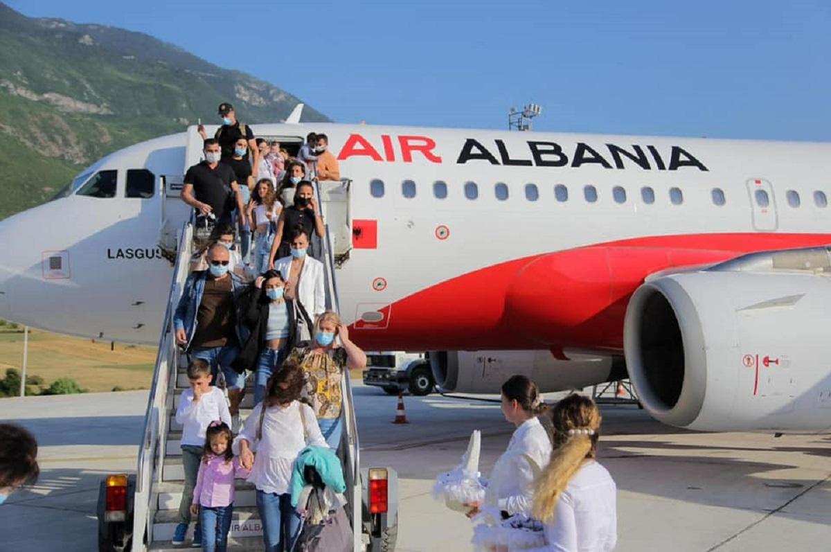 Fluturimet shqiperia